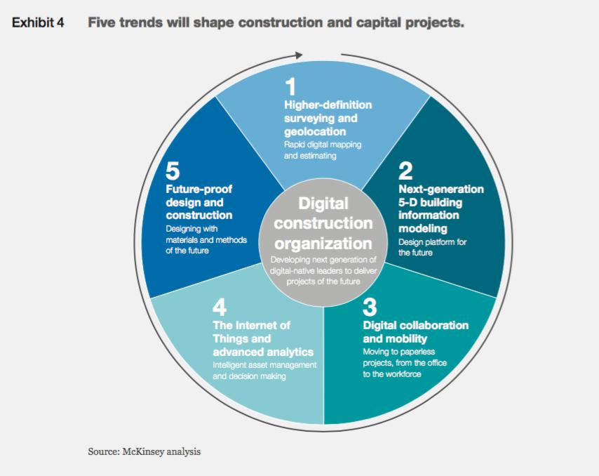 blog-doka-uk-construction